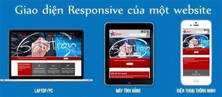 Các phiên bản website cho từng thiết bị